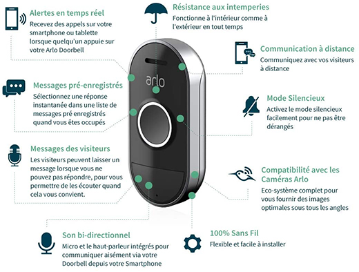 photo de la sonnette connectée arlo video doorbell